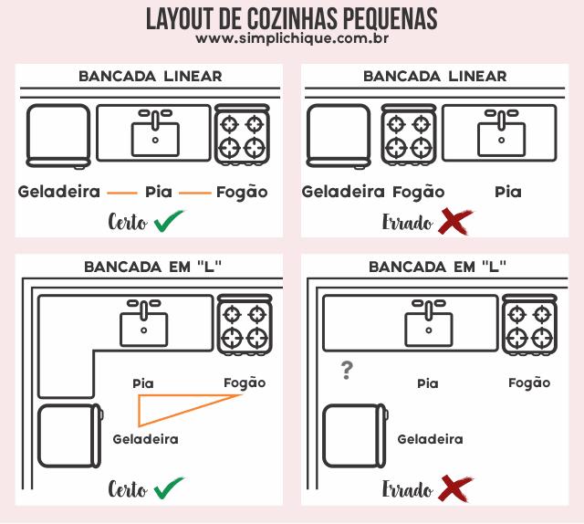 cozinha pequena simplichique-layouts